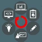 Consejos para convertir los visitantes de tu web en compradores