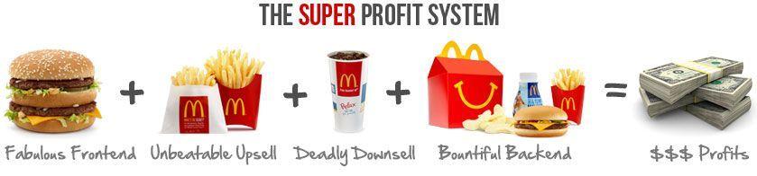 mcdonalds-sales-funnel