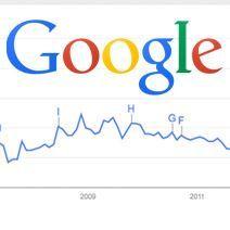 google-trends-contenidos-small