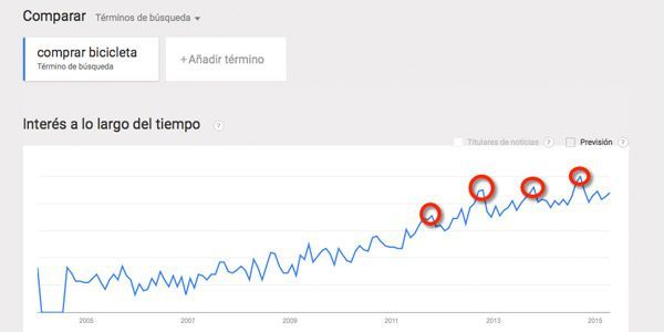 google-trends-tendencias