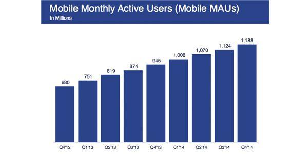 usuarios-movil-facebook