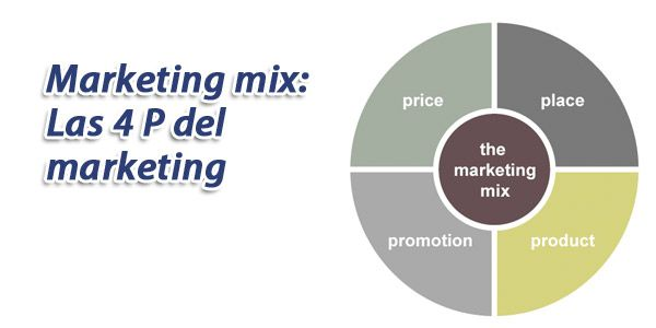 marketing mix use for marry brown The purpose of a company's marketing mix is to control its marketing plan an effective marketing mix includes the 4 ps: product, price, place and promotion how a company combines the 4 ps determines its standing with customers and its income effective marketing plans begin with knowing the.