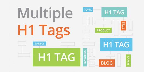como-escribir-articulo-blog-h1