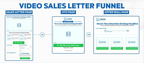 sales-letter-funnel